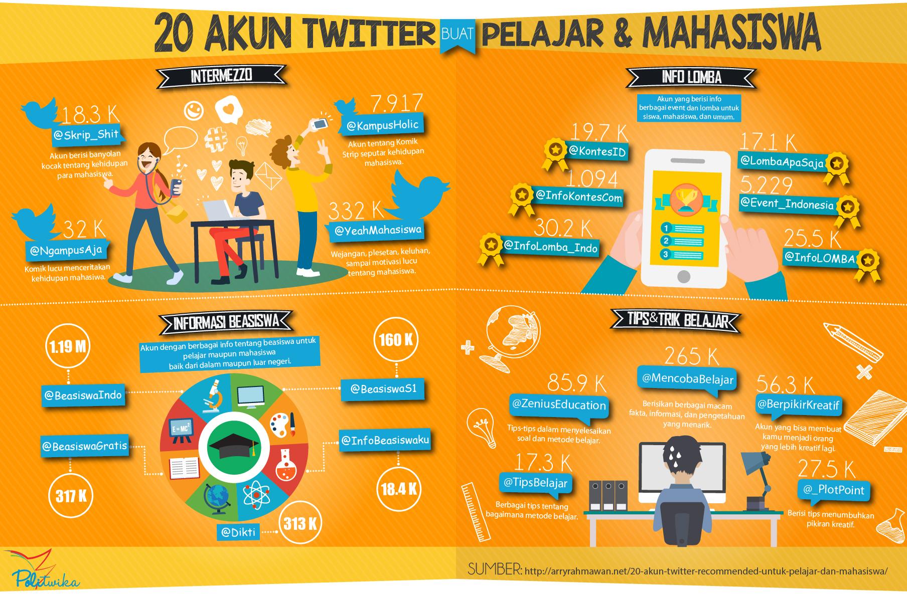 infografik-akun-mahasiswa