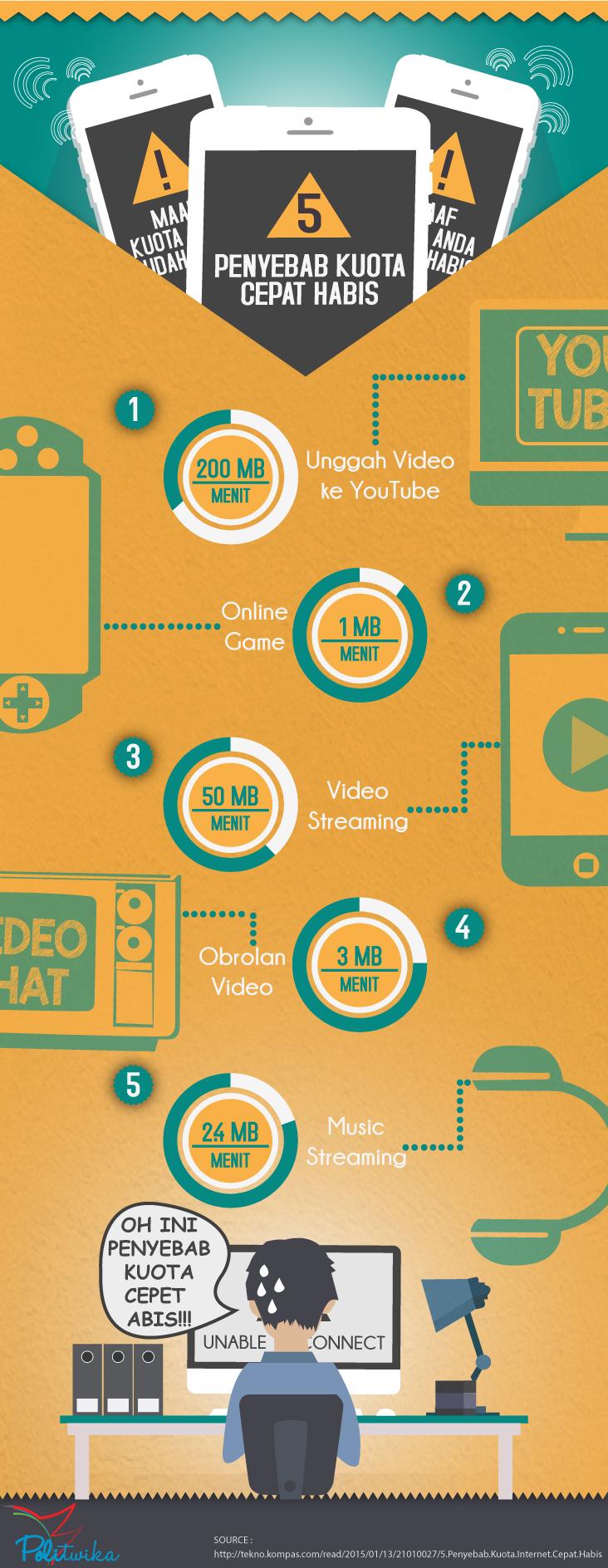 infografik-kuota