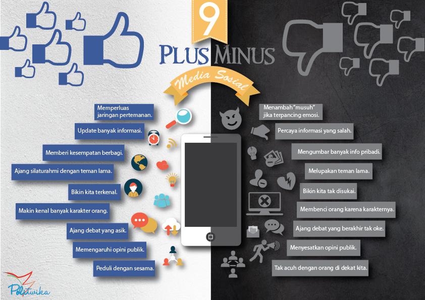 infografik-plus-minus