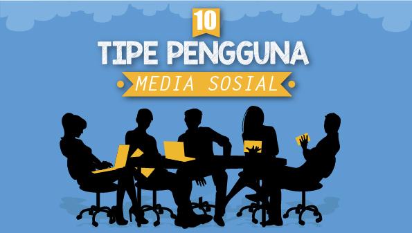 10 Tipe Pengguna Sosial Media