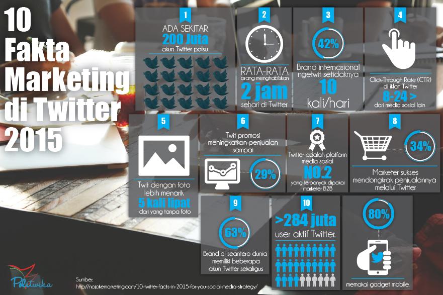 infografik-fakta