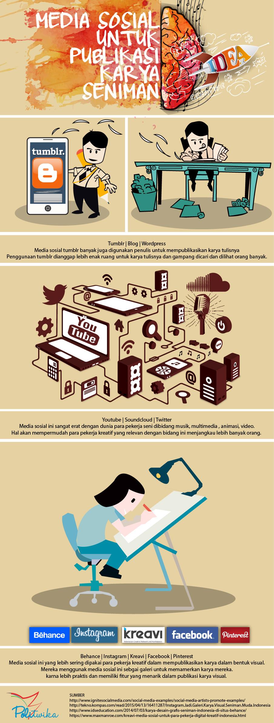 infografis-sederhana