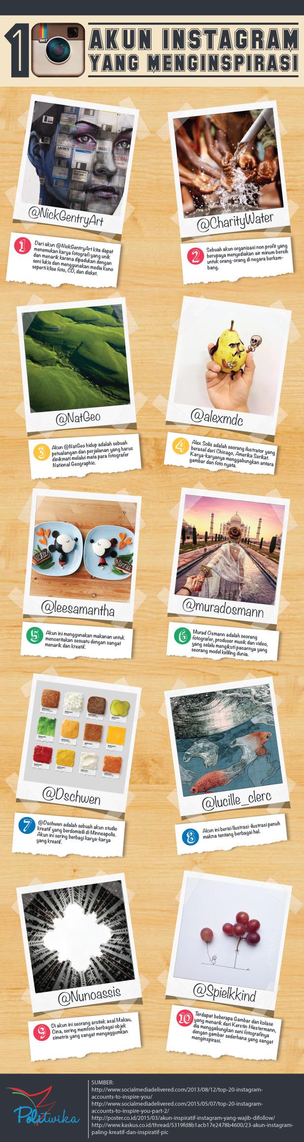 infografik-akun-instagram