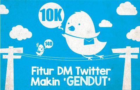 Fitur DM Twitter Semakin 'GENDUT'