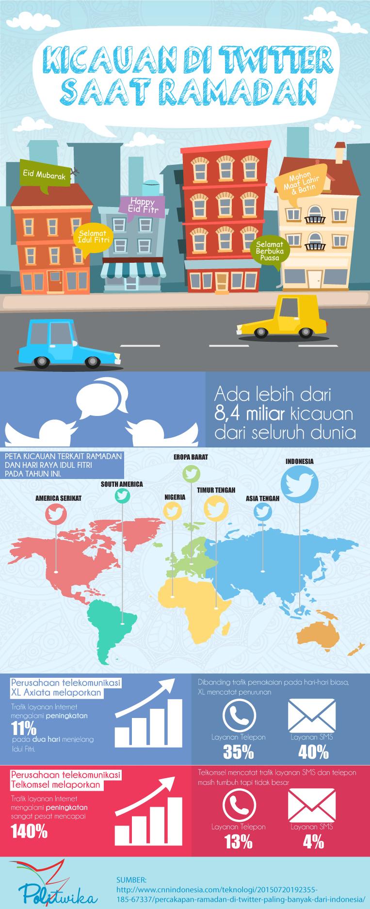 infografik--peta-ramadan