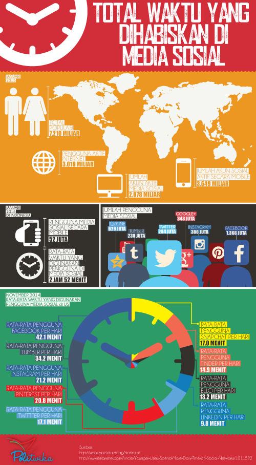 infografik-waktu