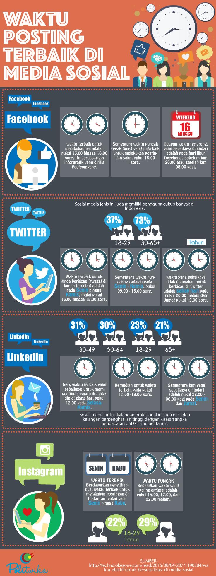 infografik-waktu2