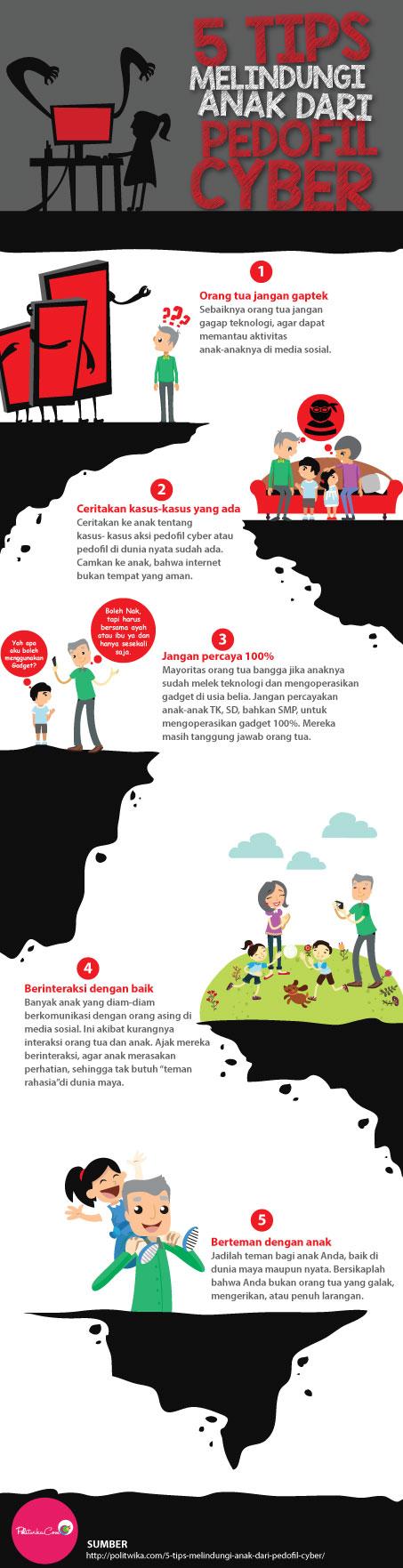 infografik-pedofil-cyber