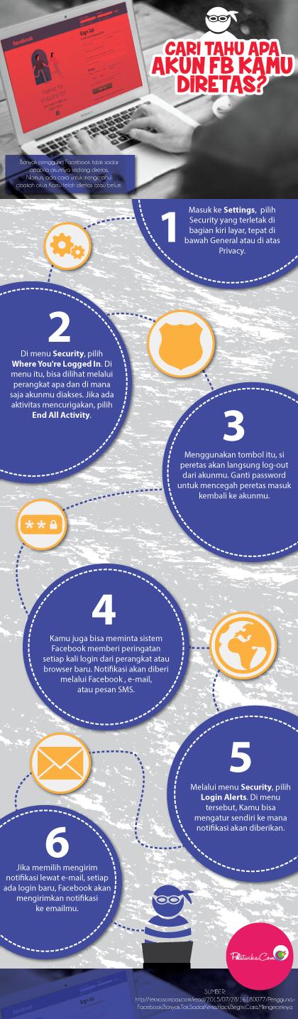 Diretas-infografik-
