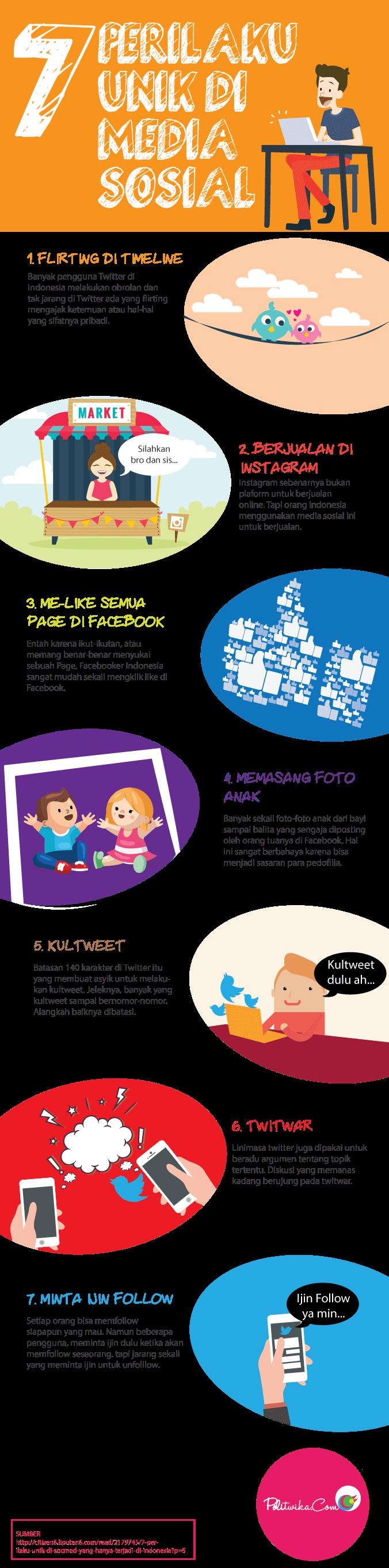 infografik-perilaku
