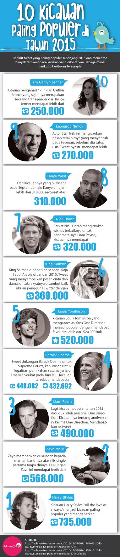 infografik-kicau
