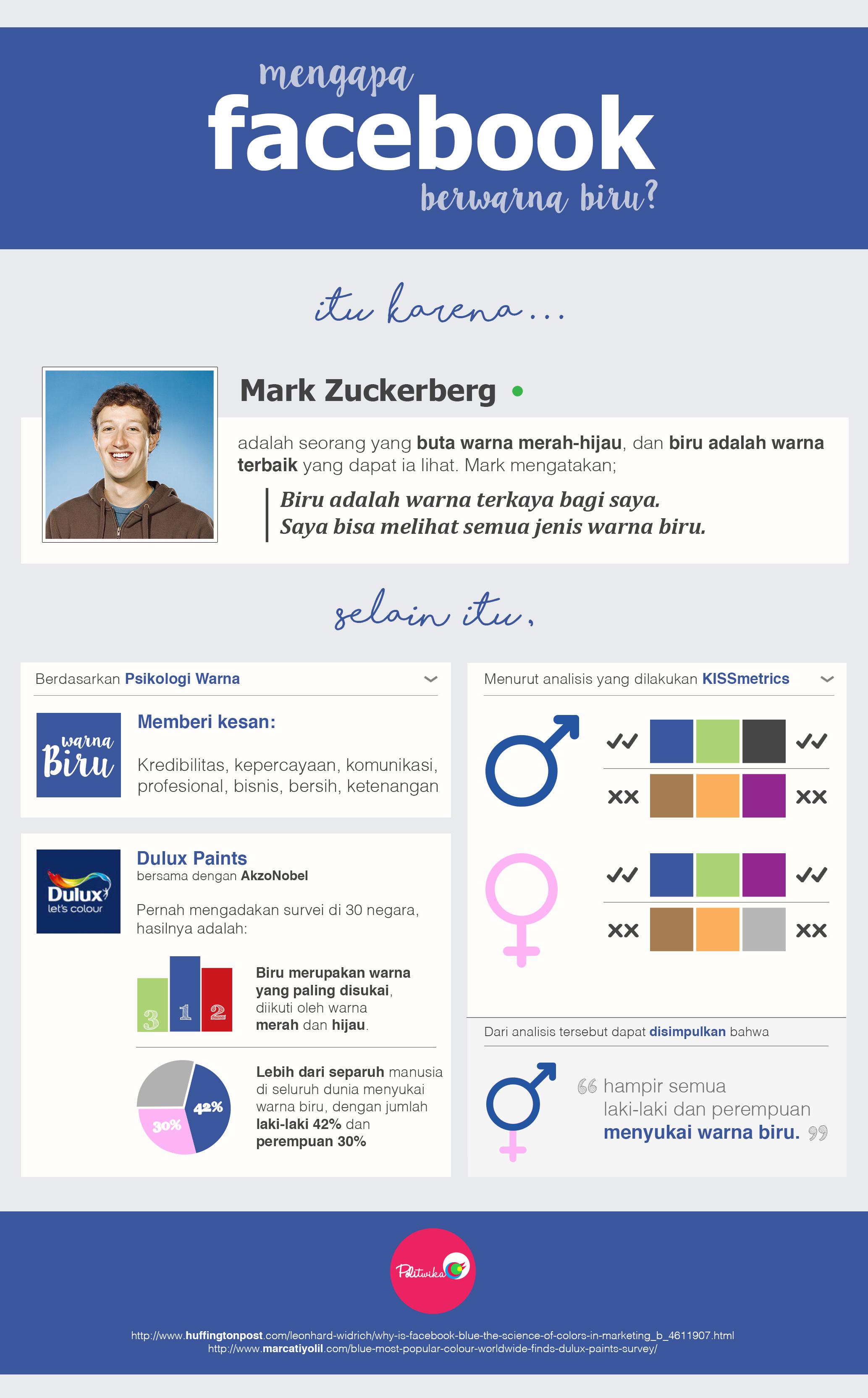 politwika_mengapa facebook berwarna biru?